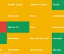 Hot Seachs mostra os 25 termos mais buscados no momento em 11 países
